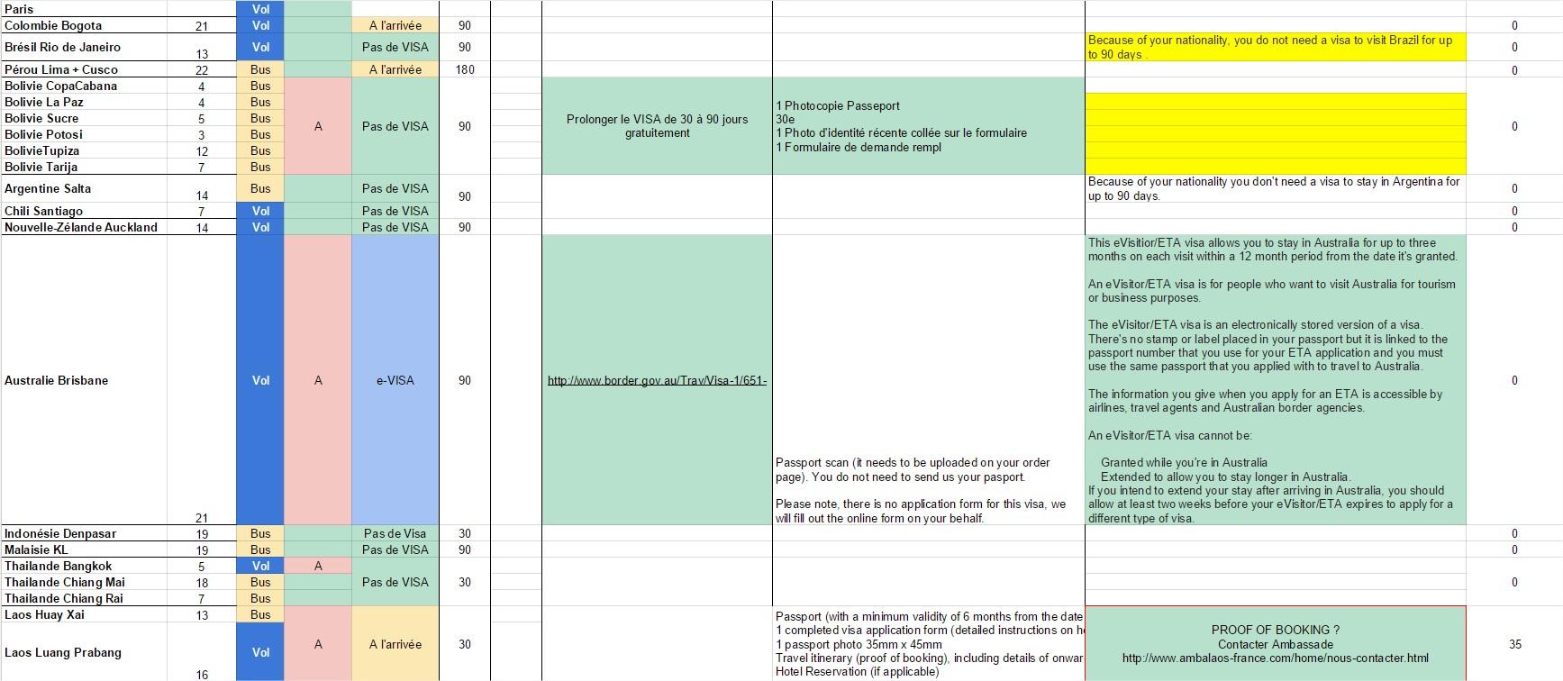 Outil-de-simulation-Budget-Climat-Jai-une-ouverture-Version-Enrichie.xlsx.xlsx - Google Sheets - Google Chrome_13