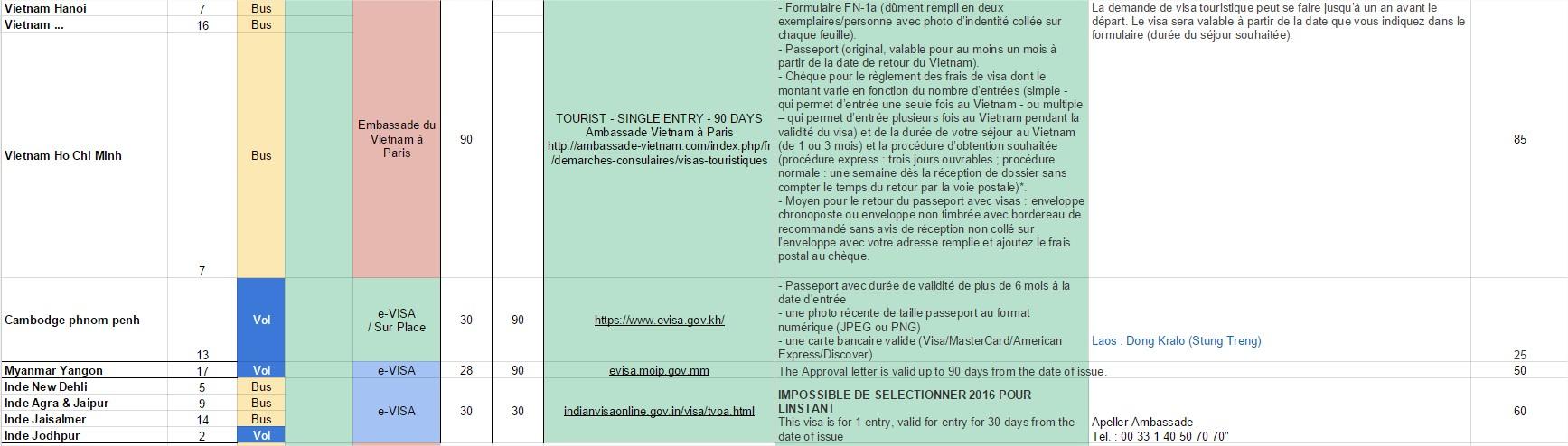 Outil-de-simulation-Budget-Climat-Jai-une-ouverture-Version-Enrichie.xlsx.xlsx - Google Sheets - Google Chrome_14